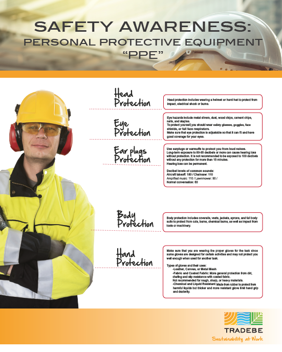 tradebe-safety-poster-ppe